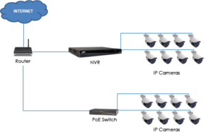 poe-switch-connections-diagram